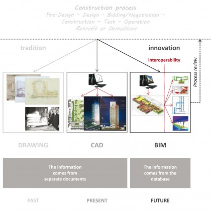 Microsoft PowerPoint - 01_ilBIM